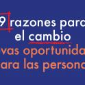 Cartel del Congreso sobre Ocupación y Empleo