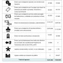 Portada del Balance de Cuentas y Resultados de Plena inclusión 2019