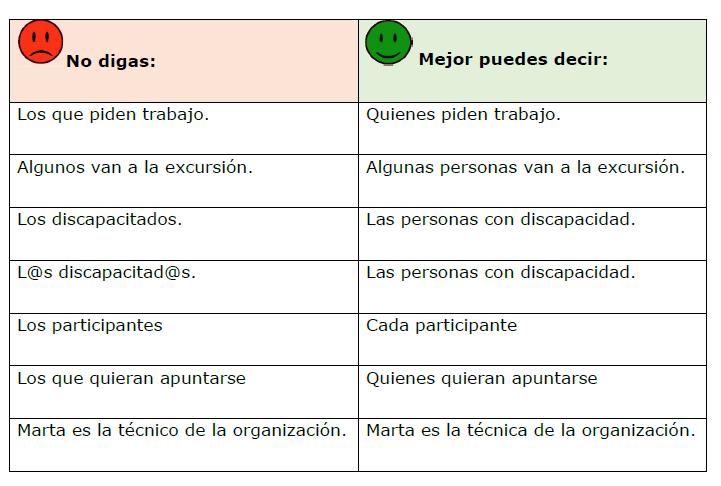 tabla de ejemplos de la página 21 de la guía