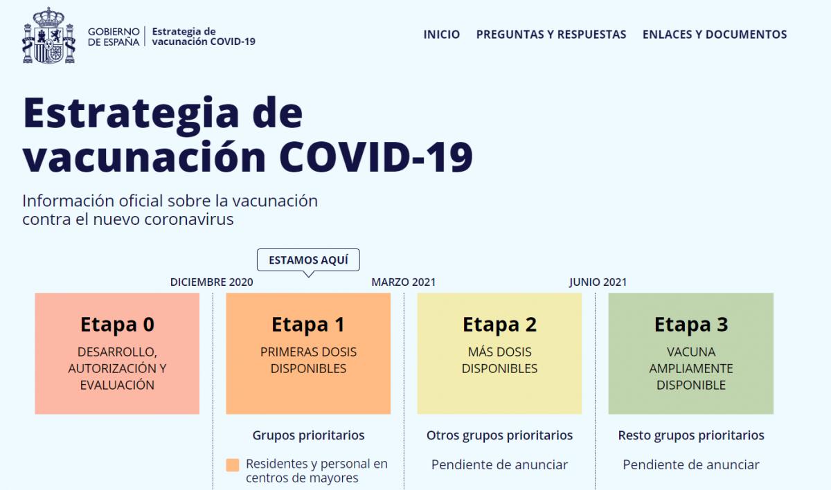 captura pantalla web del gobierno