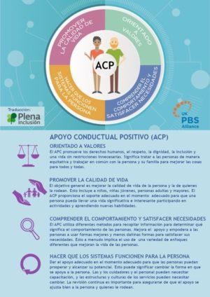 Ver Infografía sobre el Apoyo Conductual Positivo
