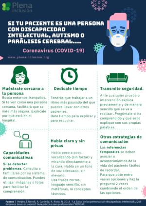Ver Infografía COVID19. Consejos personal sanitario que atienda a personas con discapacidad intelectual