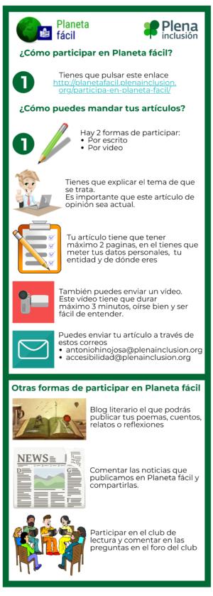 Ver Infografía de cómo participar en Planeta fácil