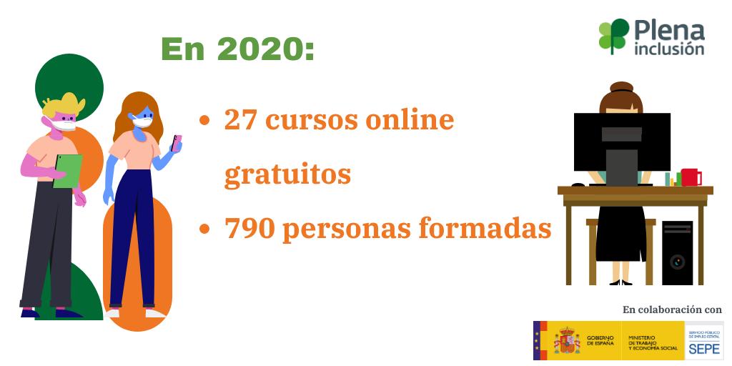 Ir a : 790 personas se han formado en los cursos online gratuitos ofrecidos por Plena inclusión en 2020