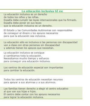 Ver Opinión de Plena inclusión sobre la educación inclusiva en Lectura Fácil