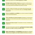 portada 10 propuestas atención temprana plena inclusión